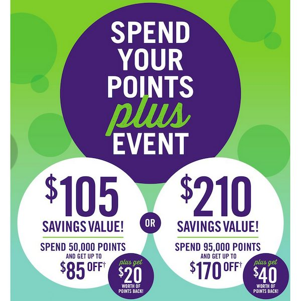 Shoppers Drug Mart Spend Your Points Plus Event: Spend